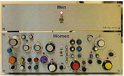 Men - Women: Women need more knobs and are hence more complicated?